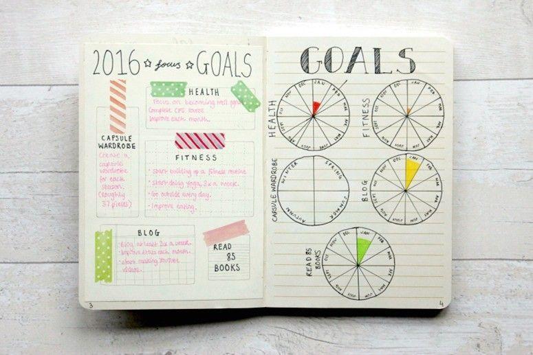 Booklet Journal: como se tornar uma pessoaorganizada?